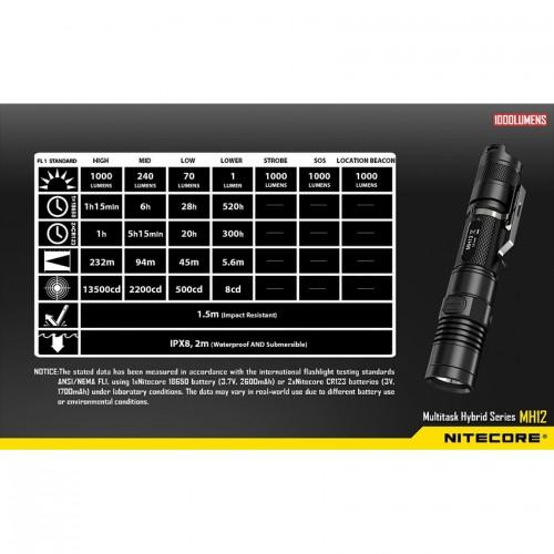 Nitecore Linterna MH12 1000 lumens
